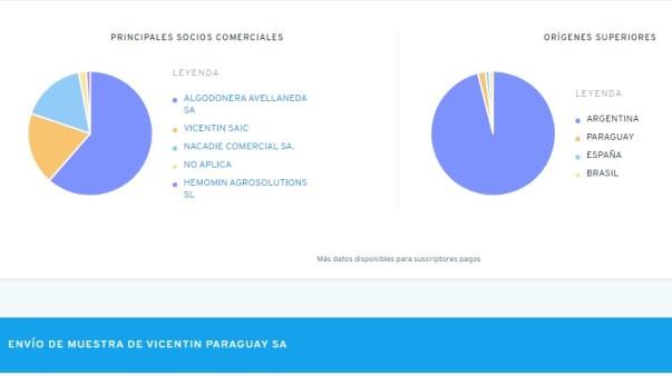 socios de vicentin paraguay editada